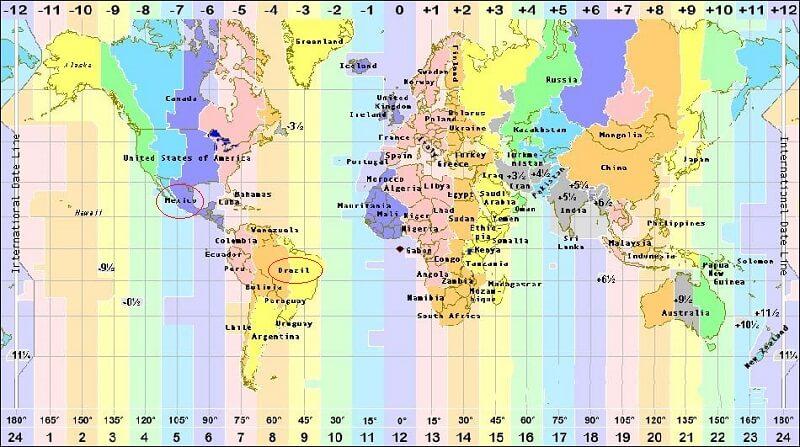 Diferença de horário de Tulum x Brasil