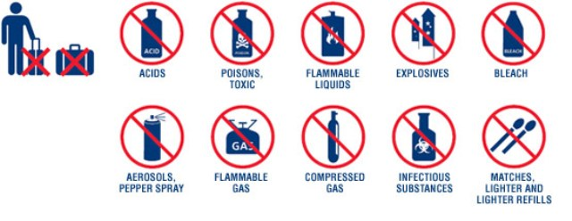 Itens proibidos na bagagem de mão em um voo para Cancún